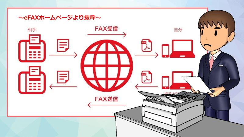 インターネットFAXとは?